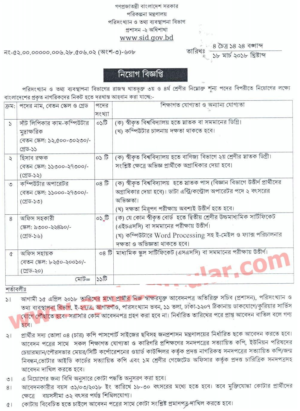 Statistics and Informatics Division (SID) Government Job Circular 2018
