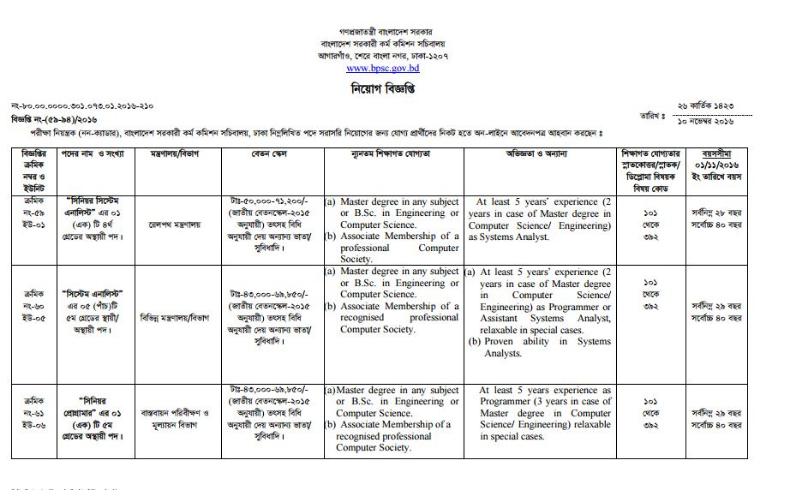 Bangladesh Public Service Commission Job Circular