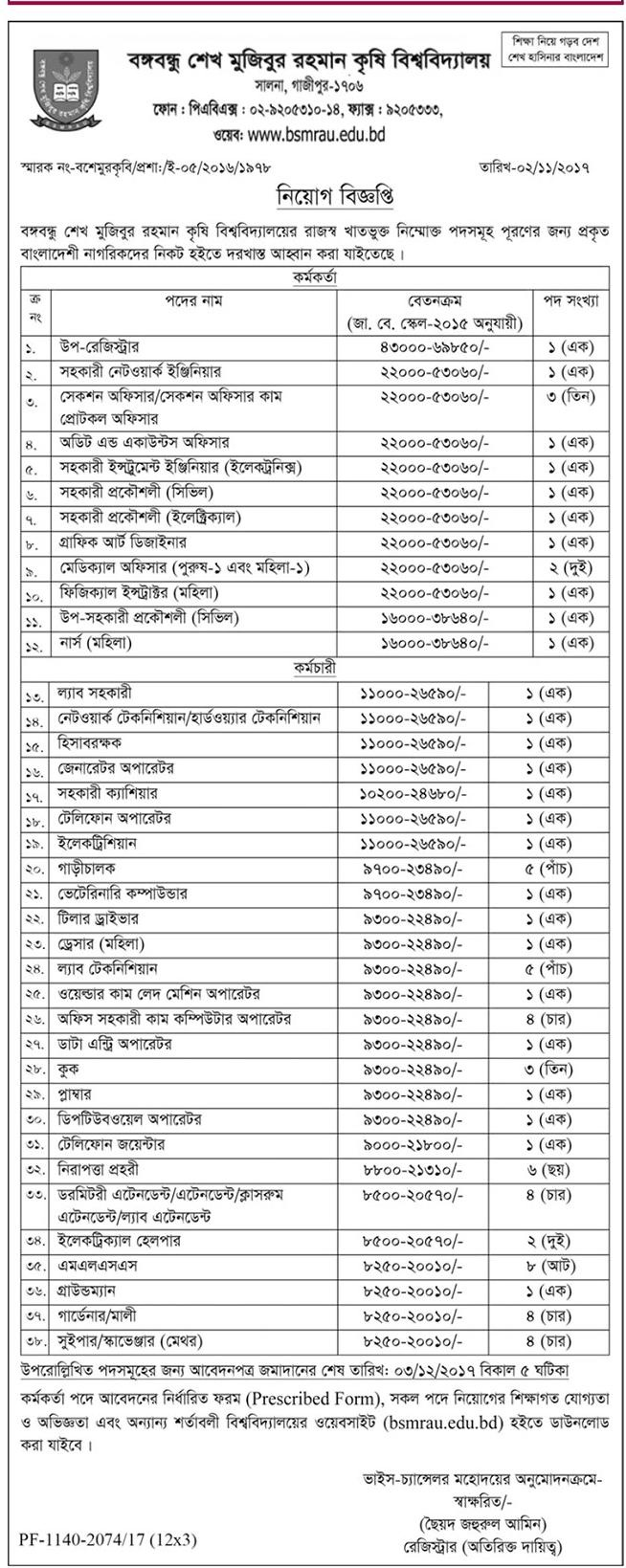 Bangabandhu Sheikh Mujibur Rahman Agricultural University Job Circular 2017