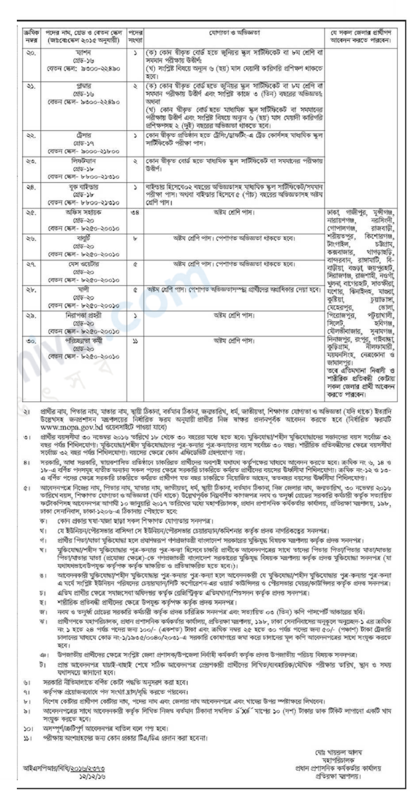 Bangladesh Ministry of Defence Job Circular