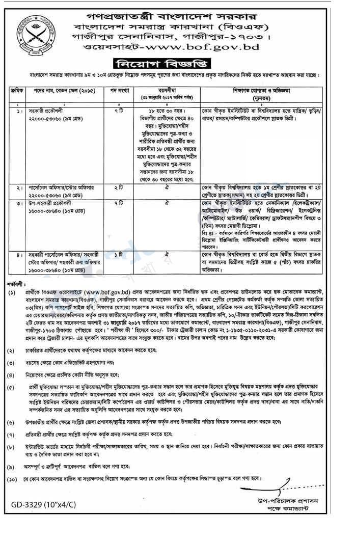 Bangladesh Ordnance Factories Job Circular 2017