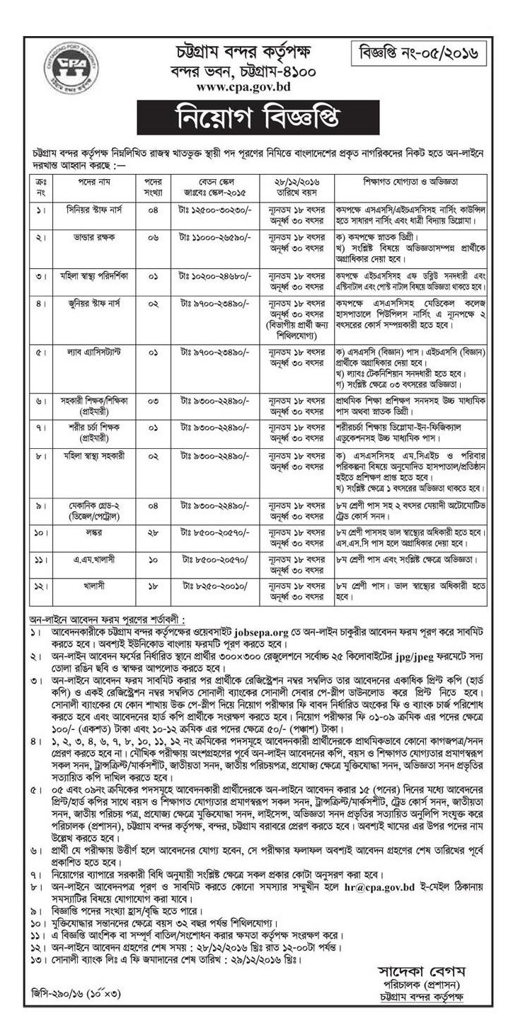 Chittagong Port Authority Job Circular December 2016.