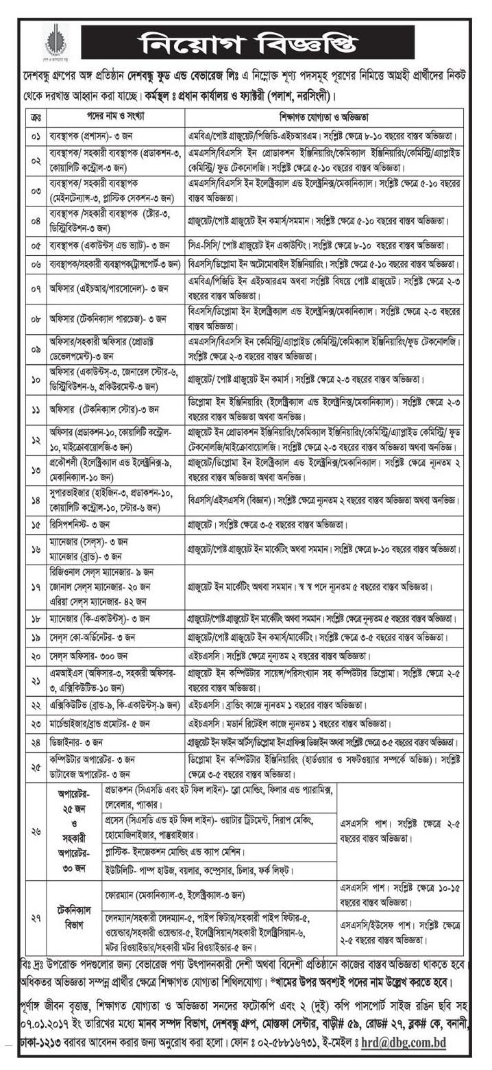 Deshbandhu Food And Beverage Ltd Jobs Circualr 2017