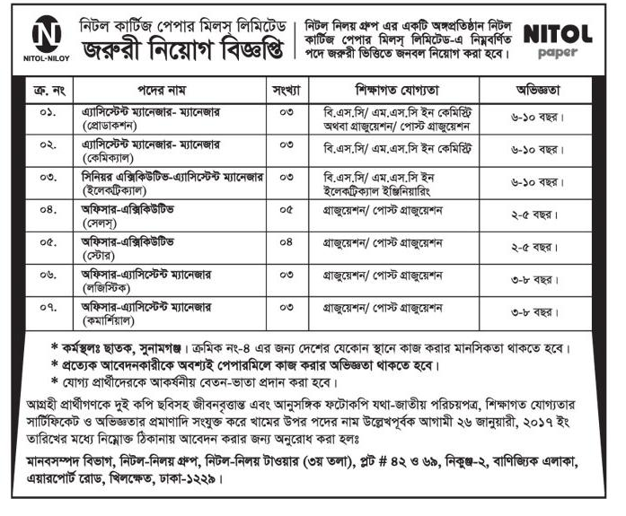 Nitol-Niloy Group Jobs Circular 2017- BD Jobs Careers