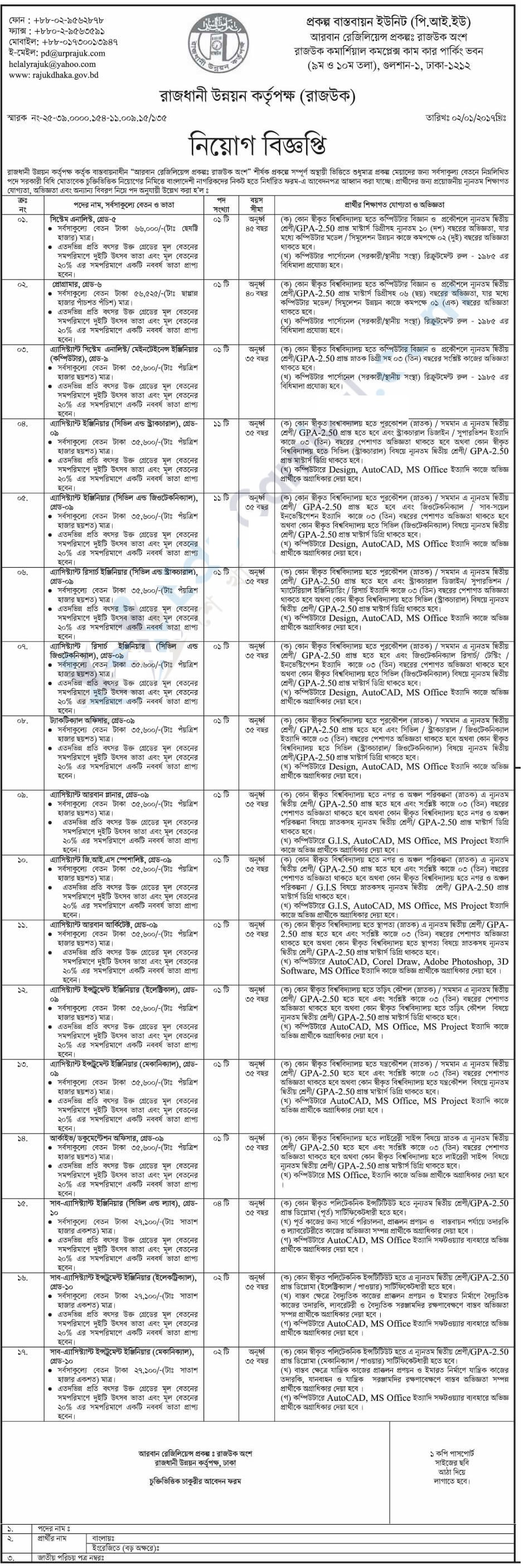 Bangladesh Capital Development Authority (RAJUK) Job Circular January 2017
