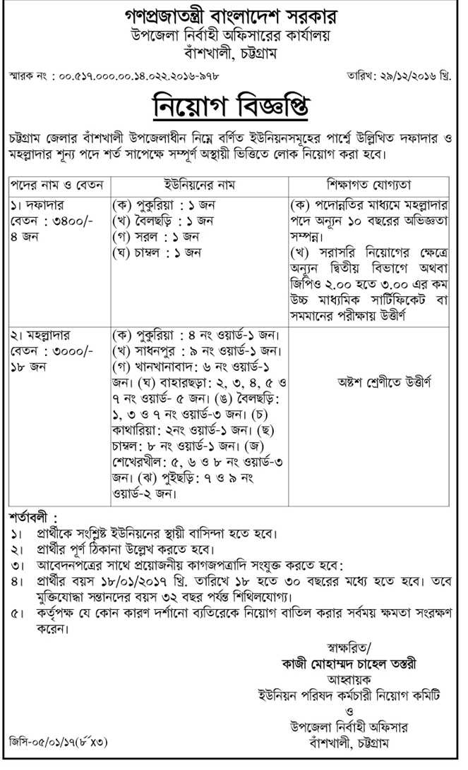 Chittagong Chief Executive Office Govt Jobs Circular January 2017