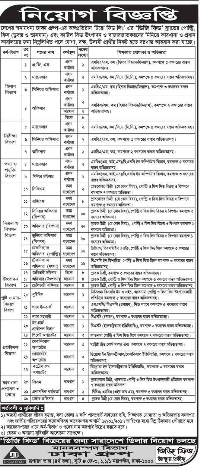 Dhaka Group Job Circular January 2017