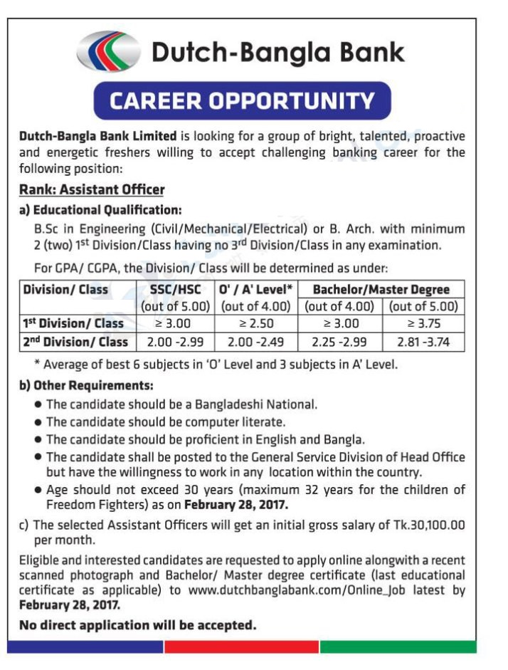Dutch Bangla Bank Limited Assistant Officer Job Circular 2017