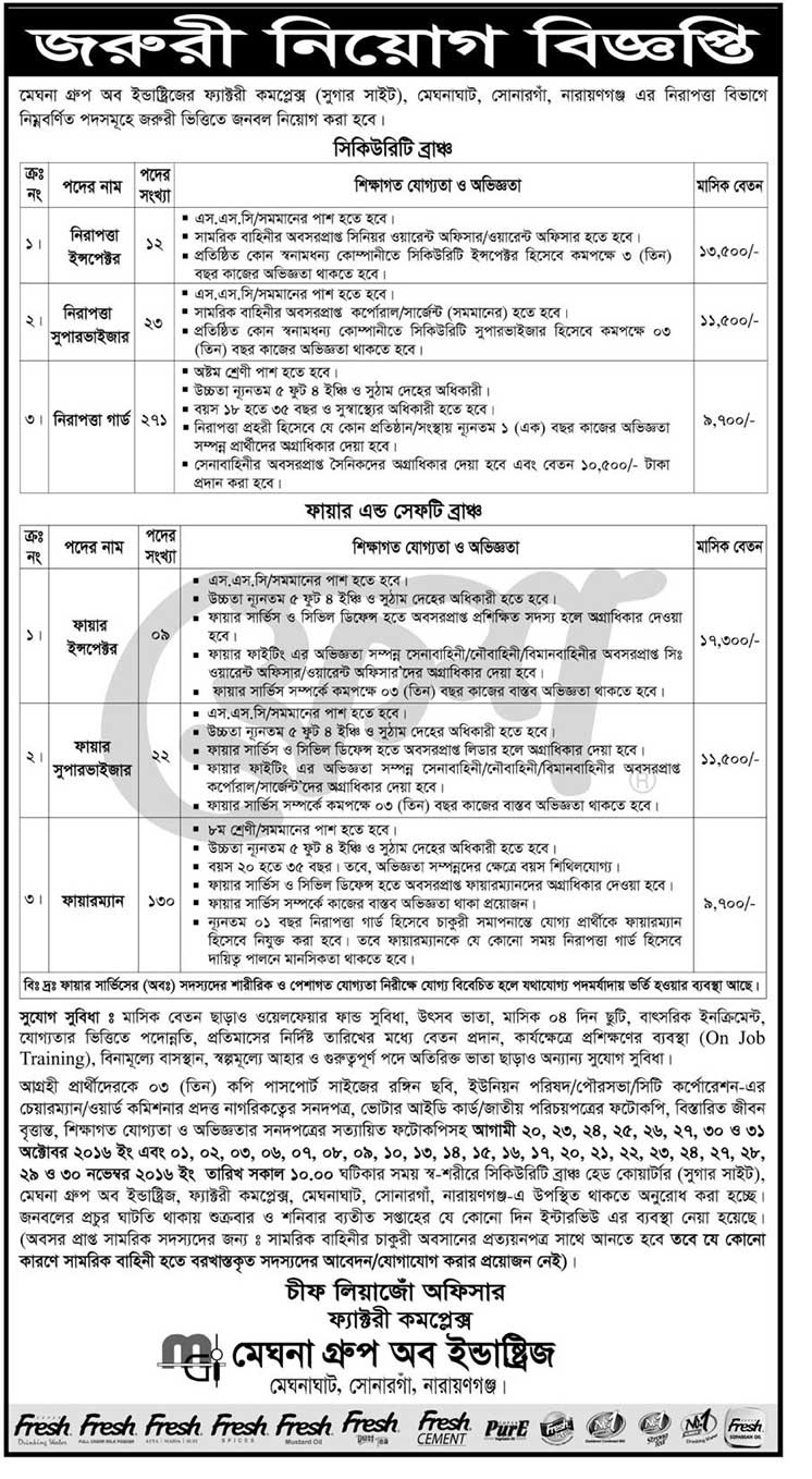 Meghna Group Jobs Circular on January 2017