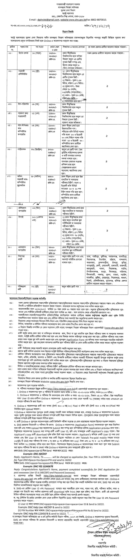 department-of-narcotics-control-dnc-job-circular