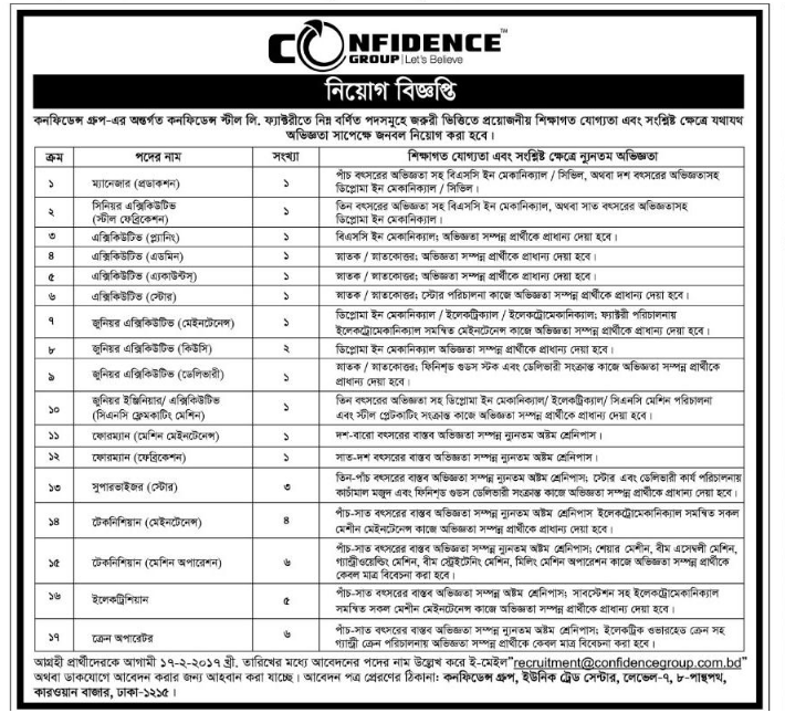 Confidence Group Job Circular 2017