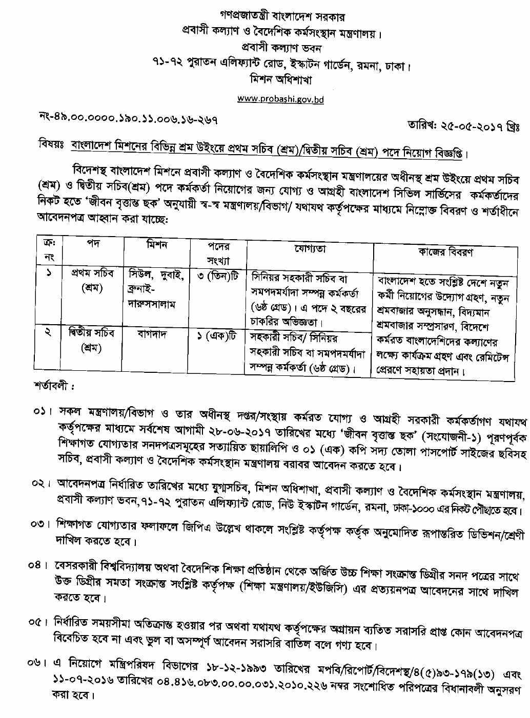 Ministry of Expatriates Welfare and Overseas Job Circular 2017