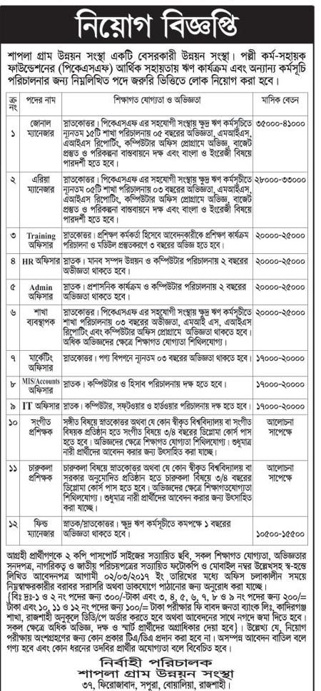 Shapla Rural Development Job Circular