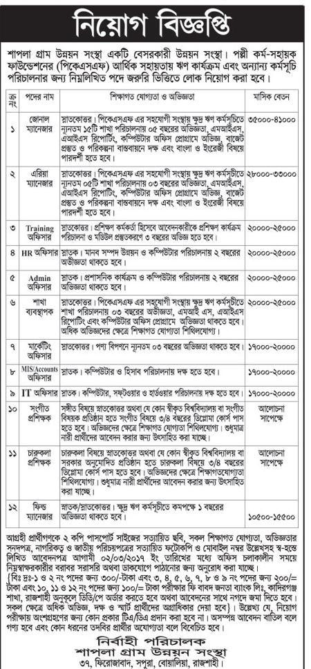Shapla Rural Development Job Circular