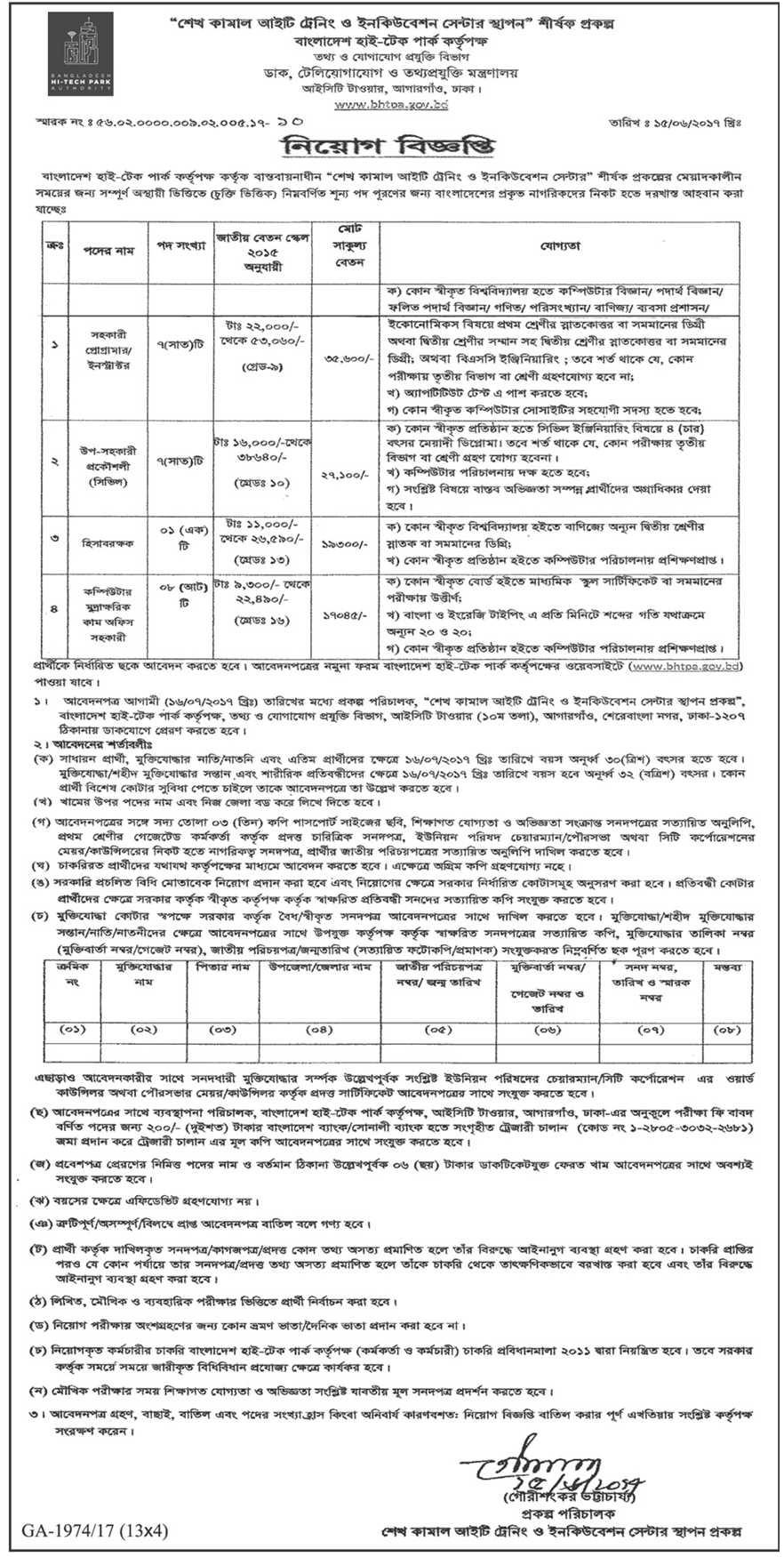 Bangladesh Hi-Tech Park Authority Job Circular 2017