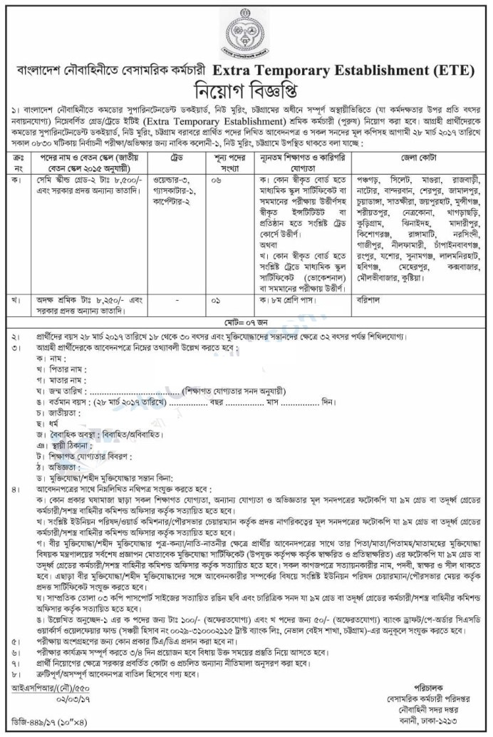Downlad Bangladesh Navy Civilian Job Circular On March 2017