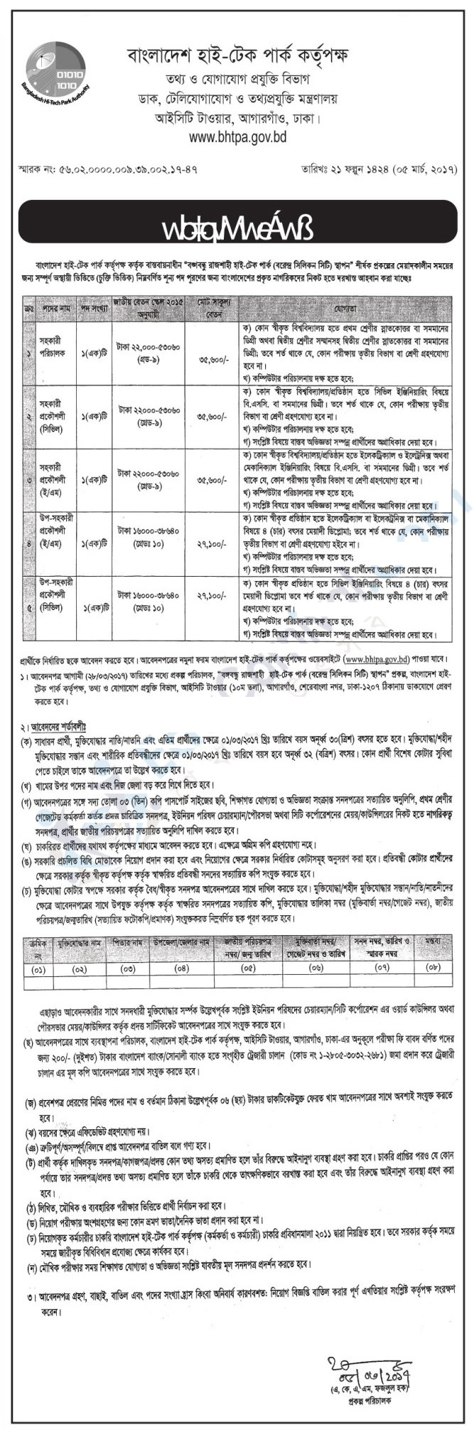 Postal, Telecommunications and Information Technology Ministry Job Circular 2017