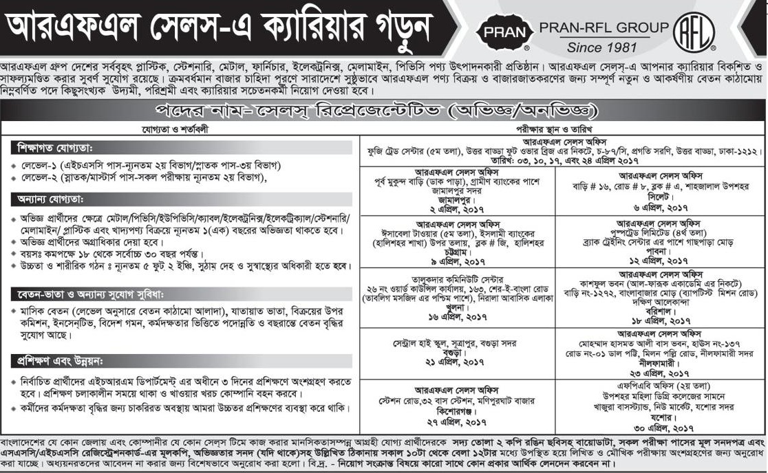 business plan of pran foods bd Pran message, 16th edition, february 2017 france pran, a leading food processor in bangladesh present situation and to set the future plan of the business.