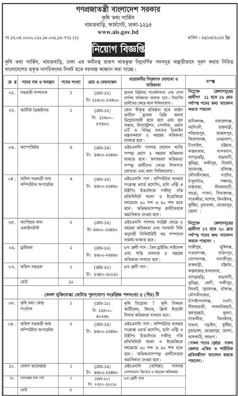 Agricultural Information Service (AIS) Job circular 2017