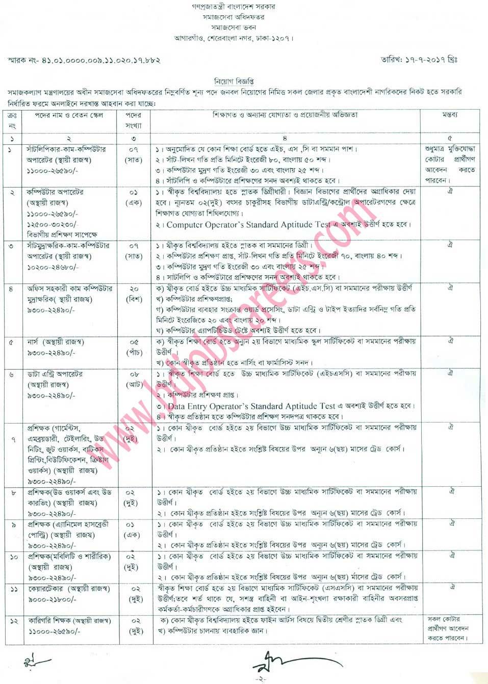Department of social services Job Circular 2017