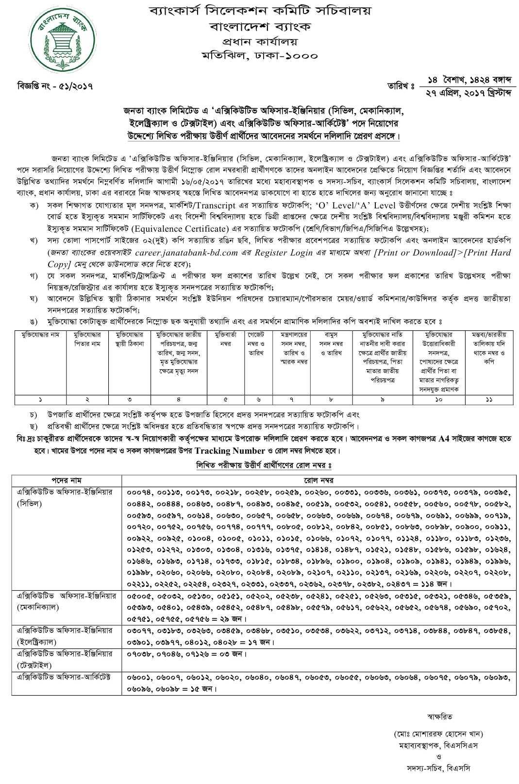 Janata Bank Limited Executive Engineer and Architect Job Circular Exam Result 2017