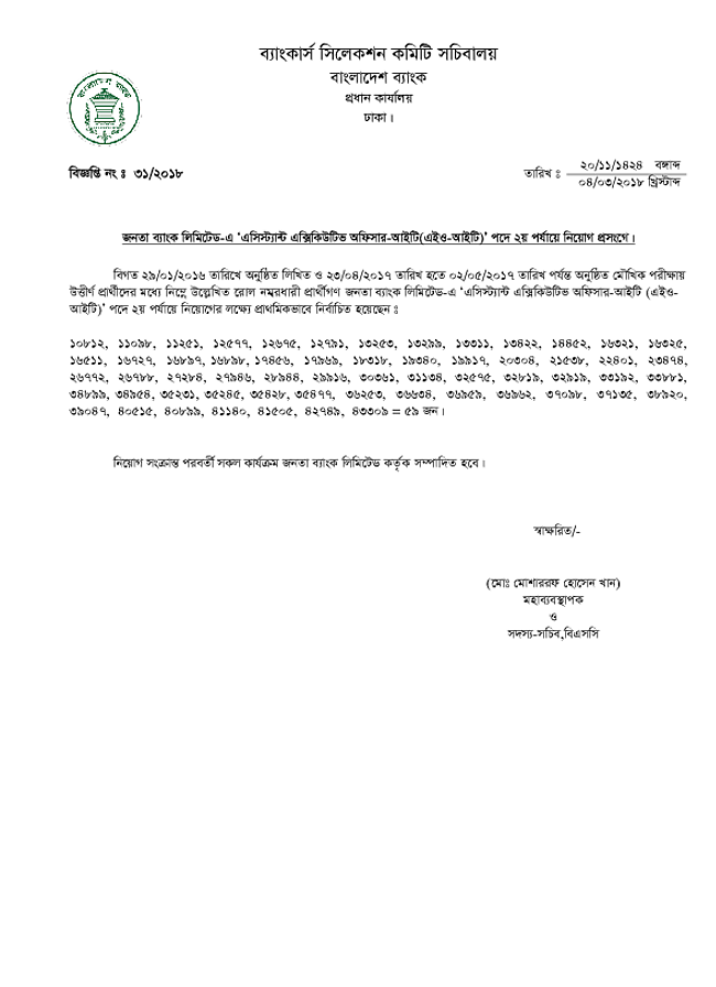 Janata Bank Limited Job Circular Exam Result 2018