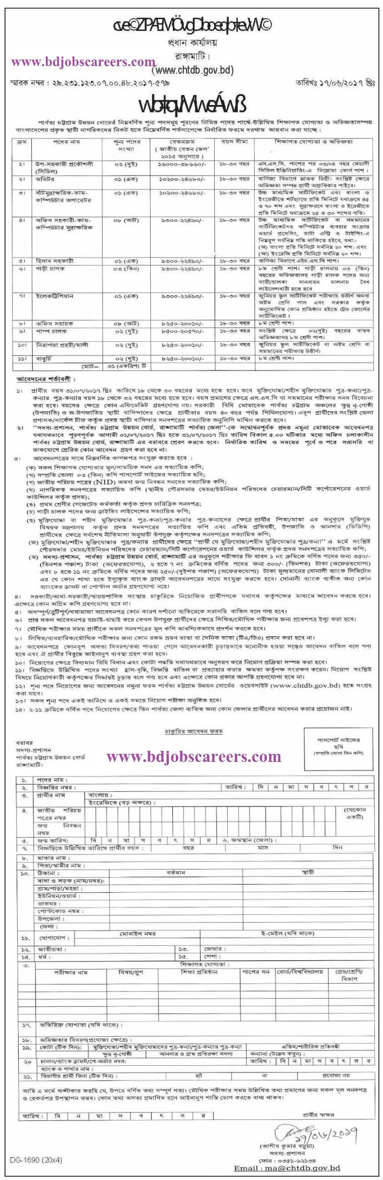 Chittagong Hill Tracts Development Board Job Circular 2017