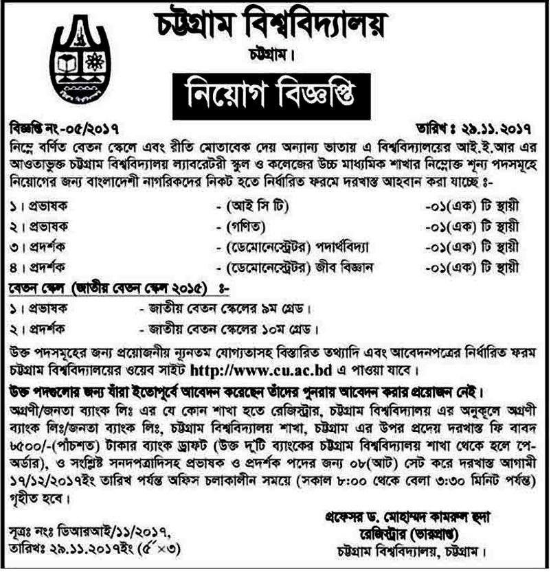 Chittagong University Job Circular 2017