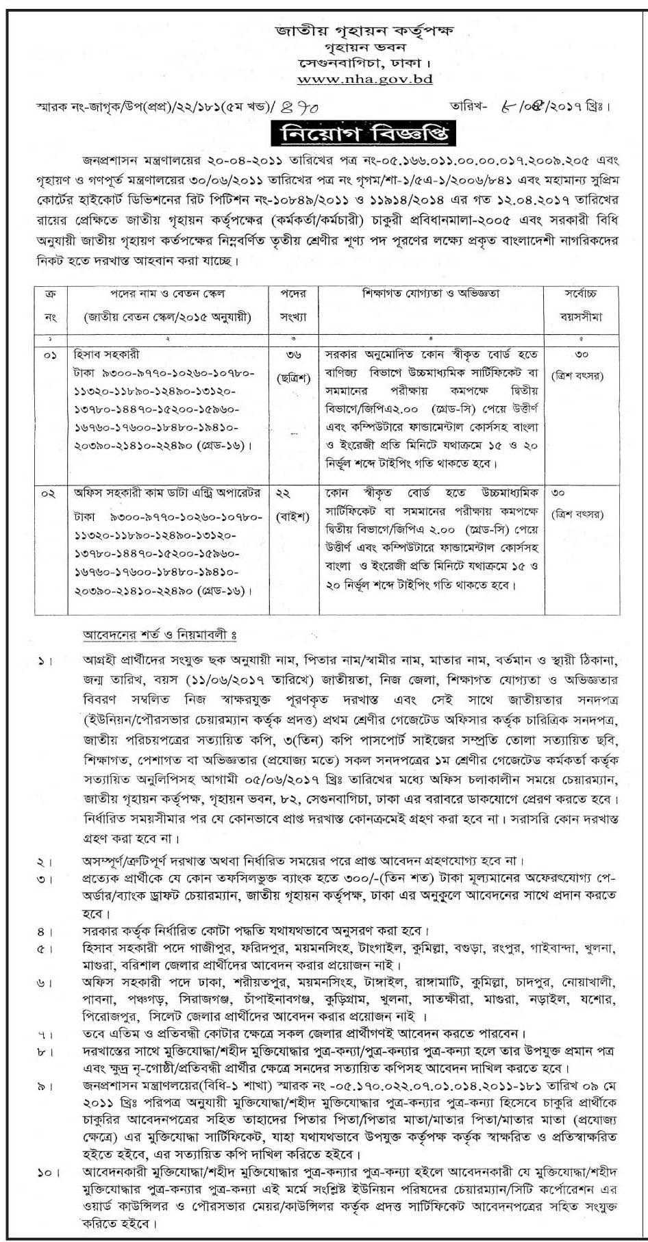 National Housing Authority Job Circular 2017