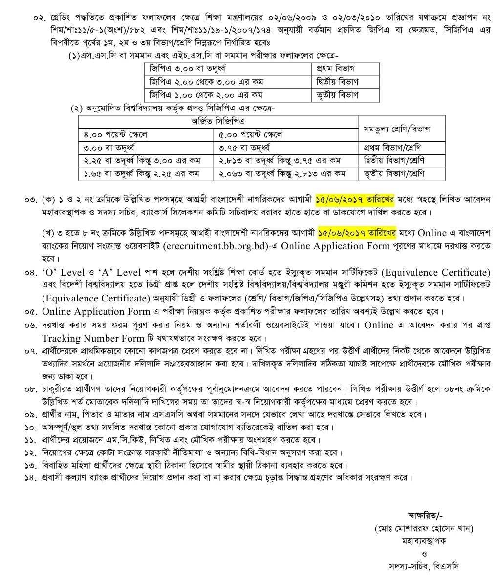 Probashi Kallyan Bank Job Circular 2017