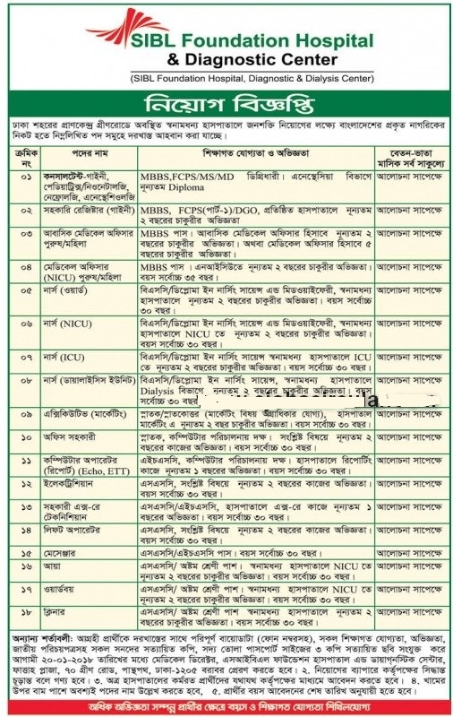 Social Islami Bank Limited Job Circular 2018