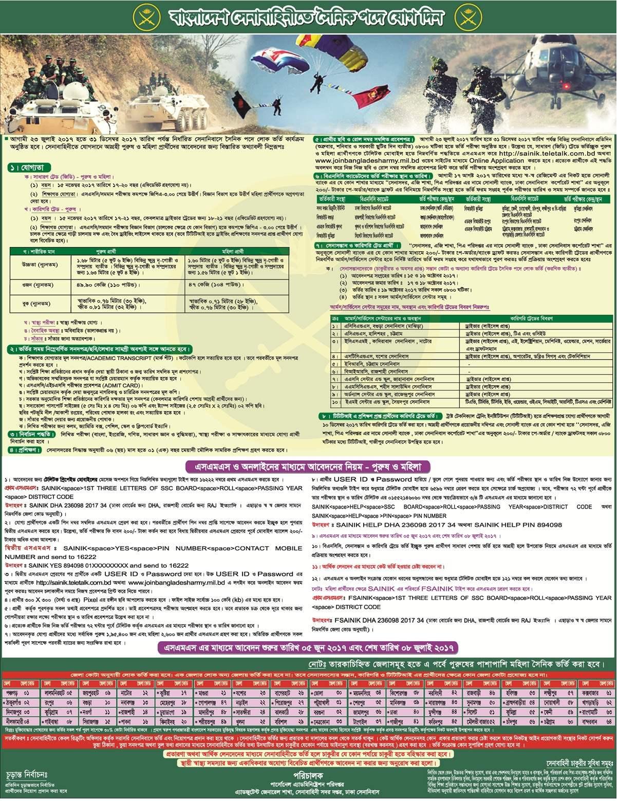 Bangladesh Army/Senabahini Job Circular 2017