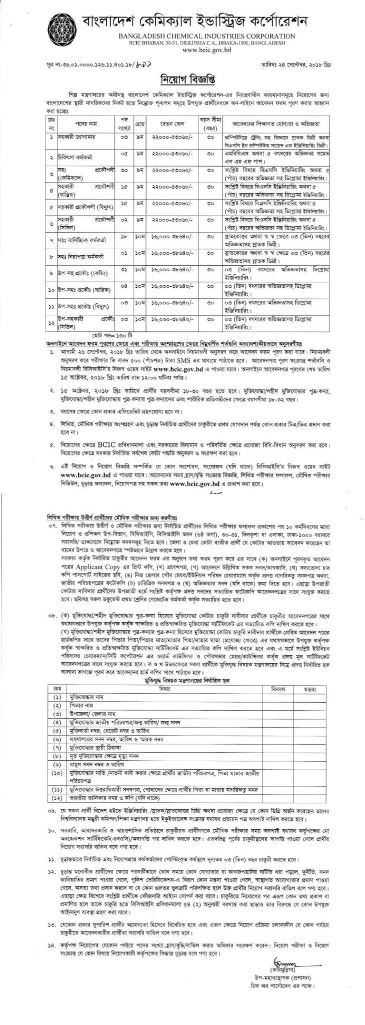 Bangladesh Chemical Industries Corporation job circular 2018