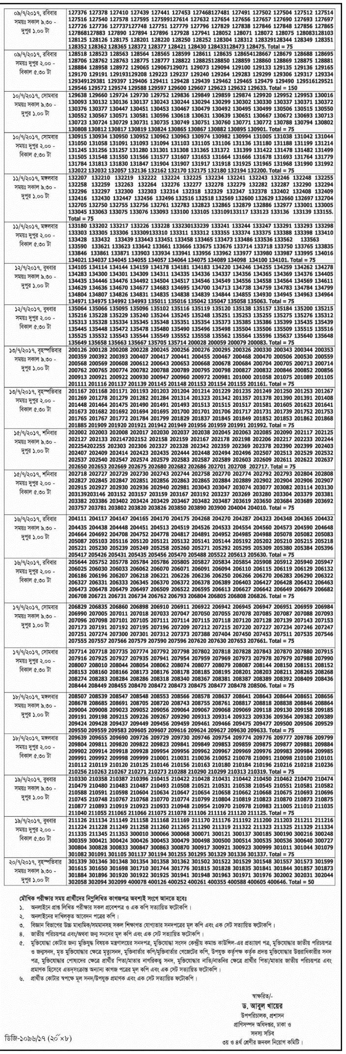 Department of Livelihood Examination Results 2017 Published