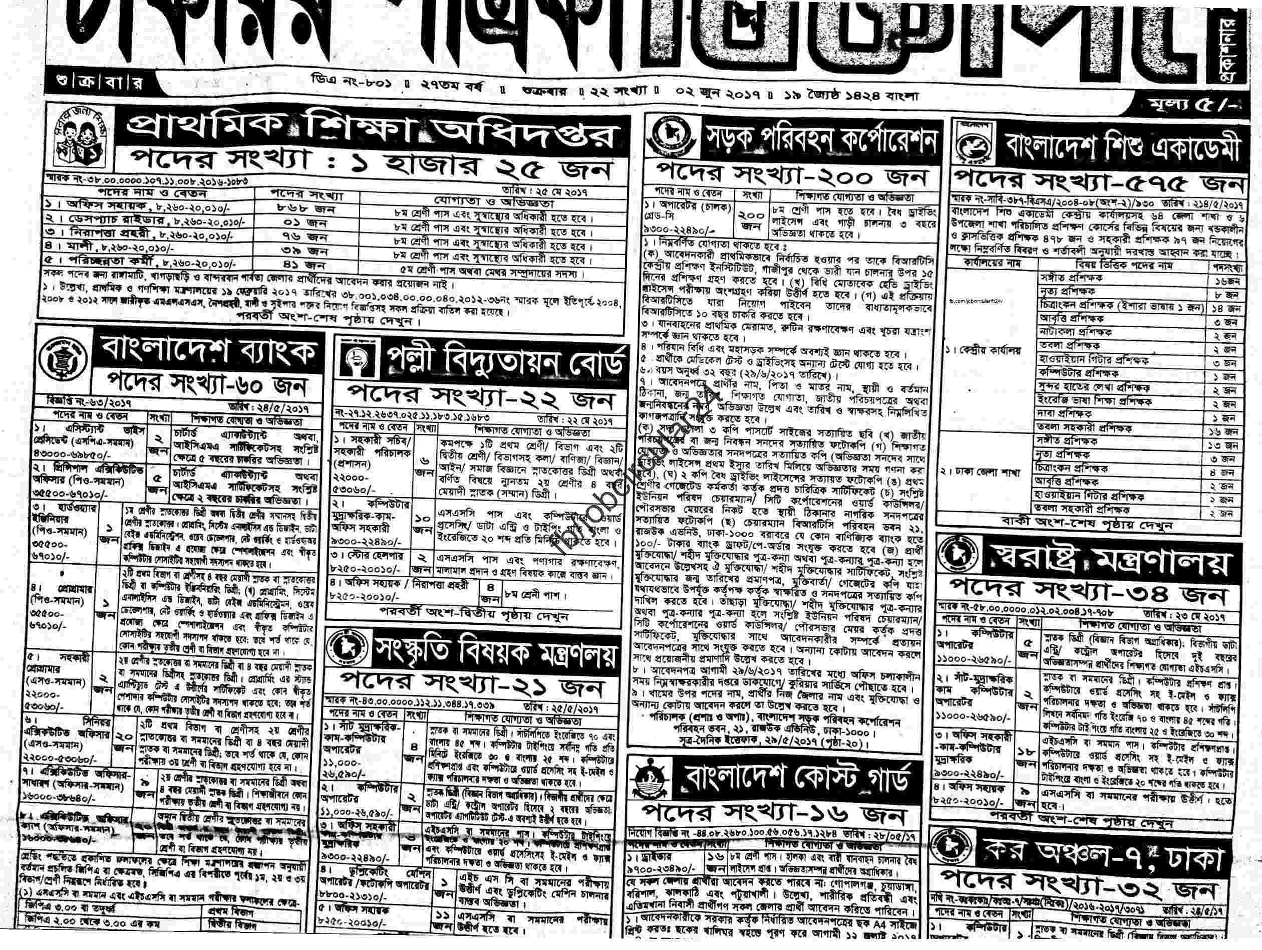Weekly Job Newspaper 2 Jun 2017