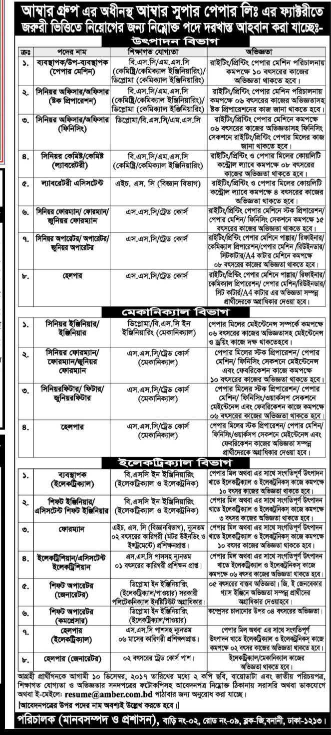 Amber Group Job Circular 2017