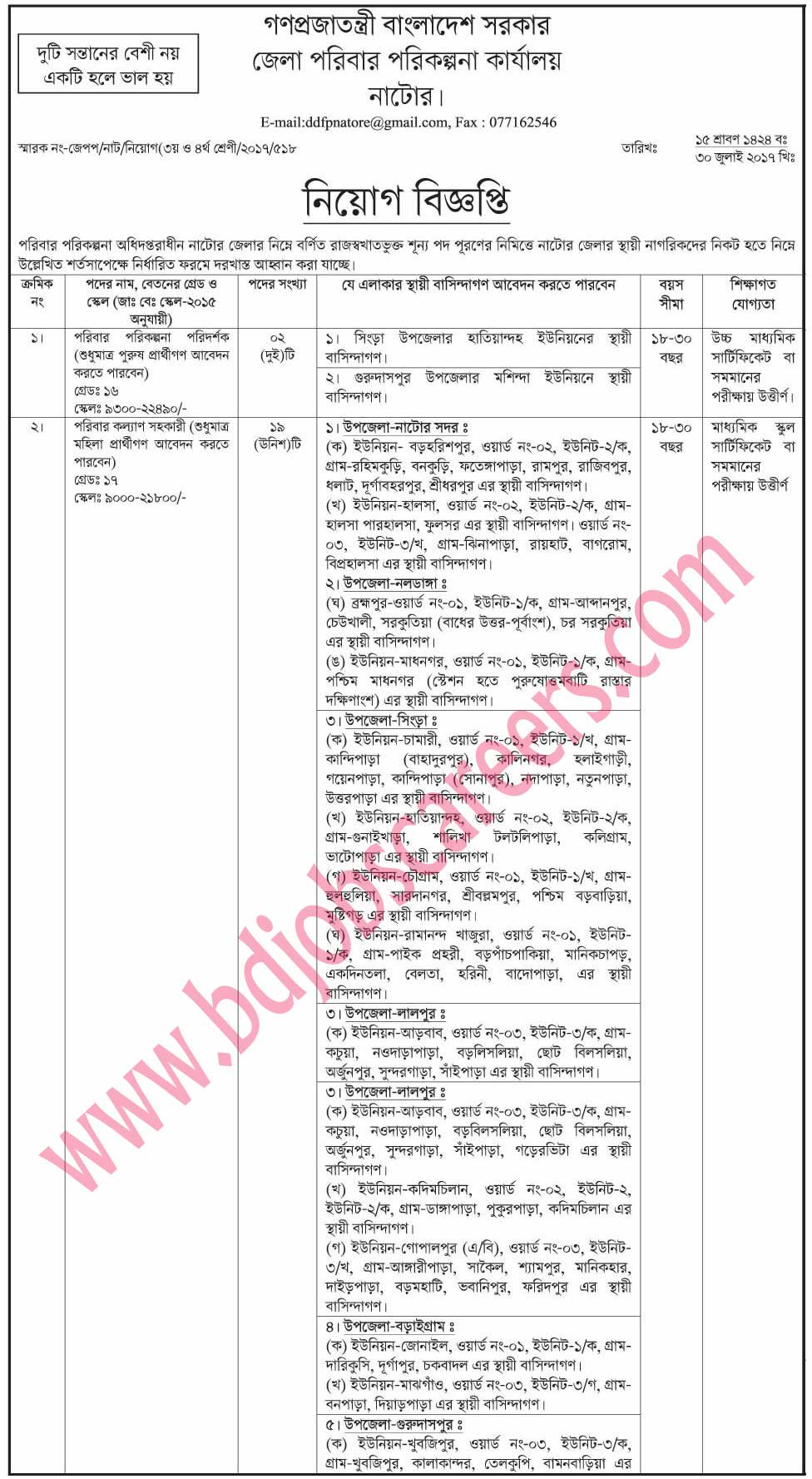 Natore District Family Planning Office Job Circular 2017