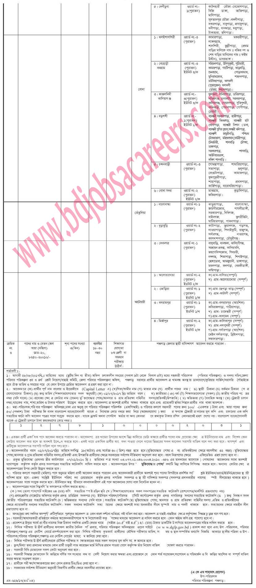 Panchagarh District Family Planning Office Job Circular 2017