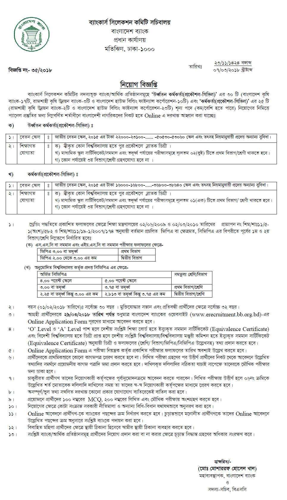 Bangladesh Krishi Bank Job Circular 2018