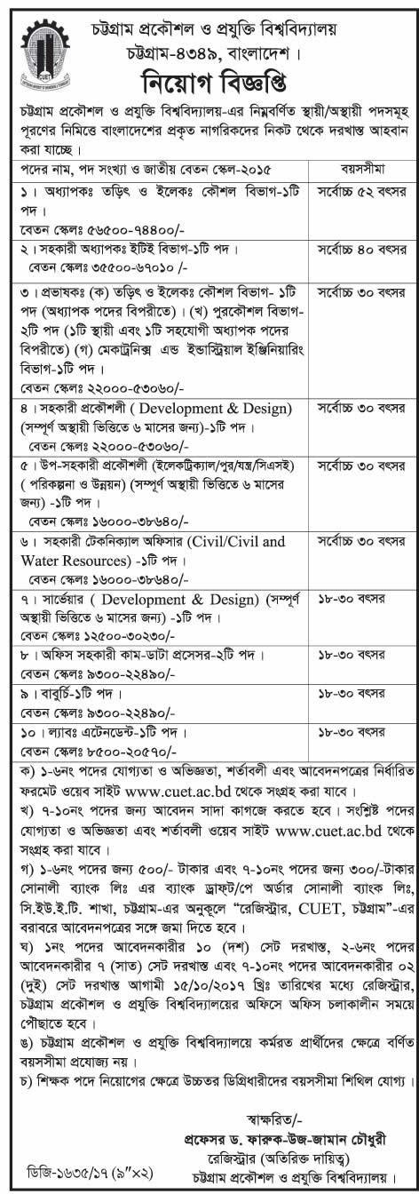 Chittagong University of Engineering and Technology Job Circular 2017