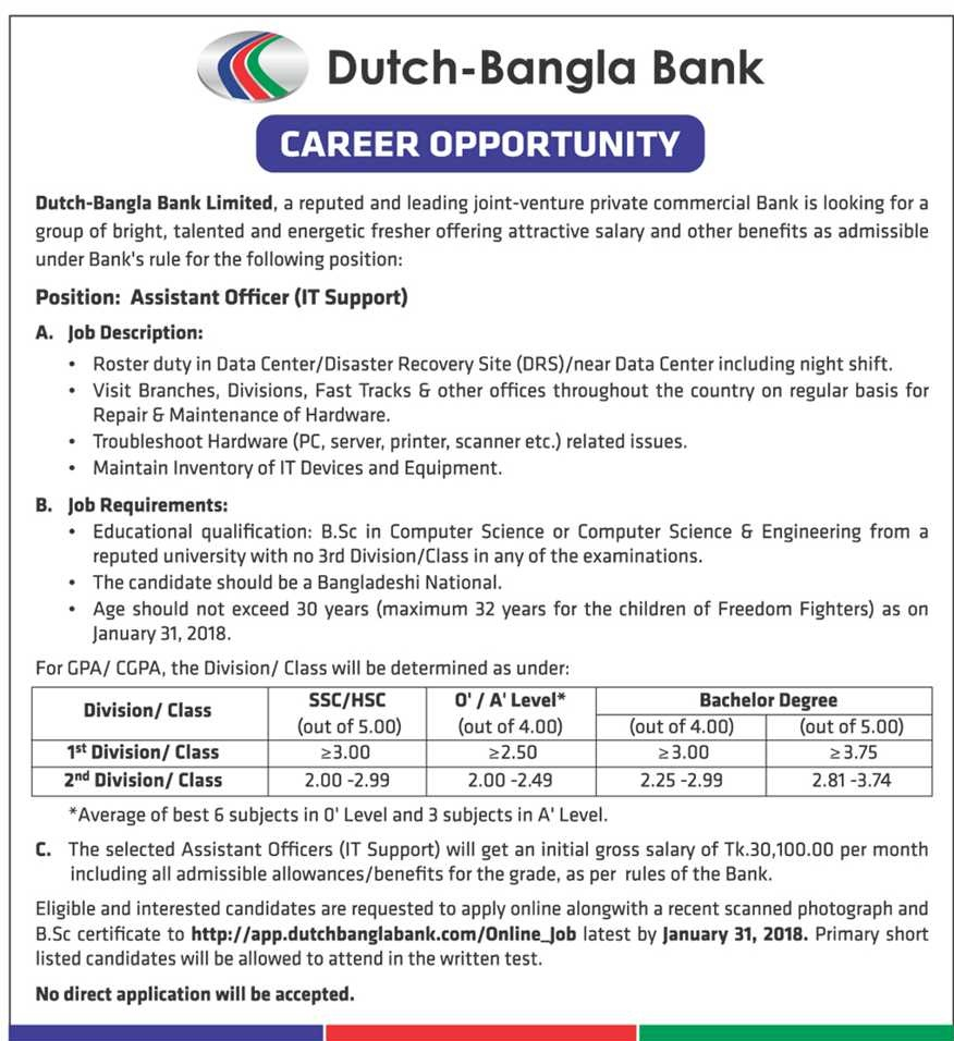 hr of ncc bank ltd banngladesh Important instruction : we strongly advise you to read our guidance for online job application before starting to fill in the form it provides useful tips about filling in the form online.