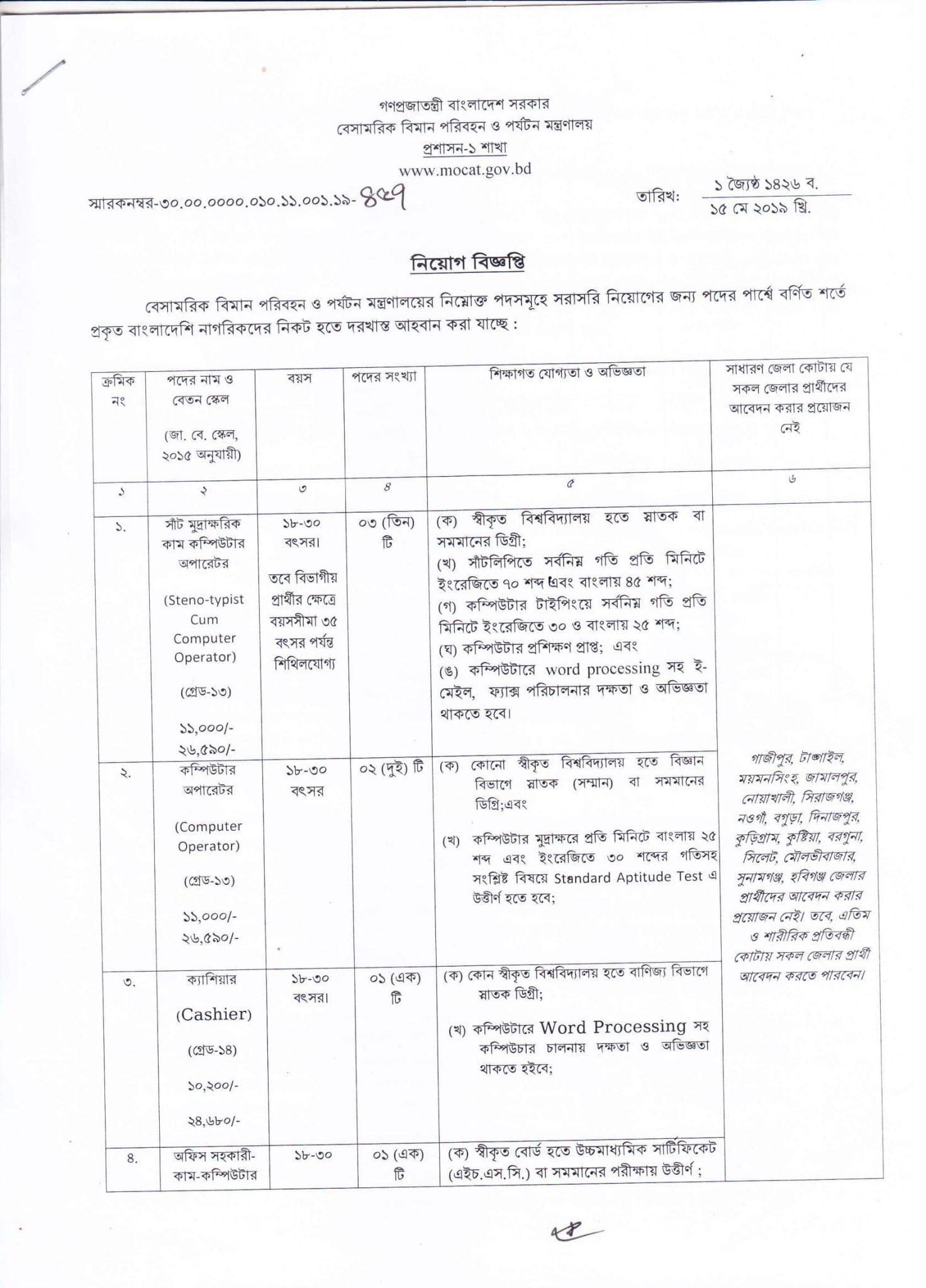 Ministry of Civil Aviation and Tourism mocat Job Circular 2019