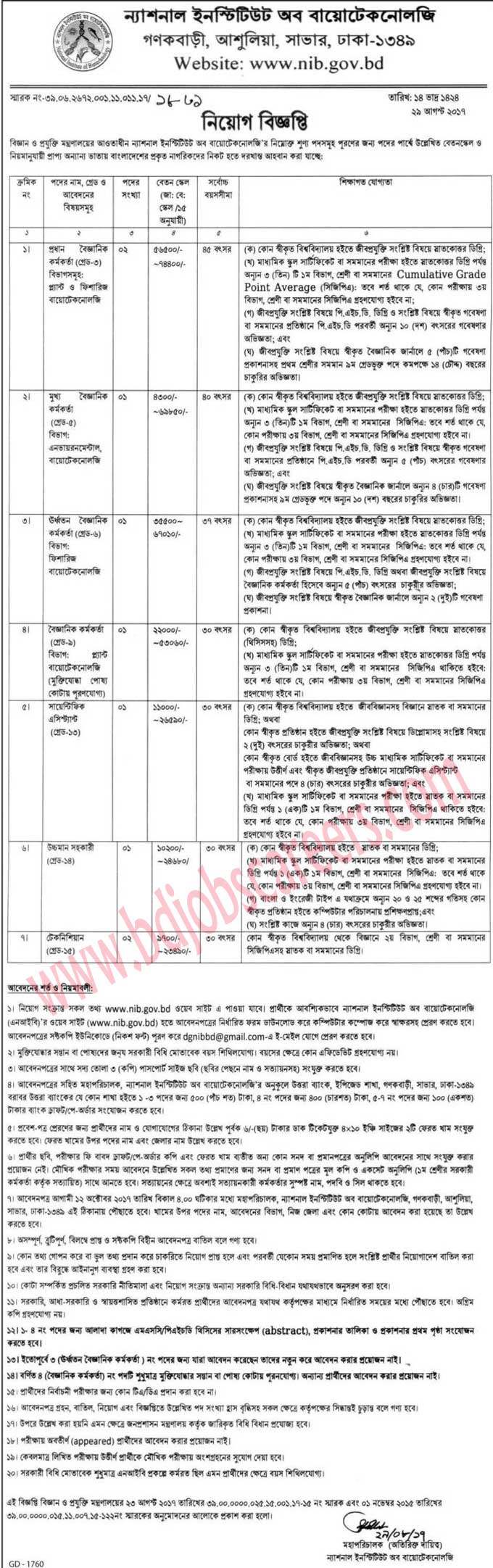 National Institute of Biotechnology Job Circular 2017