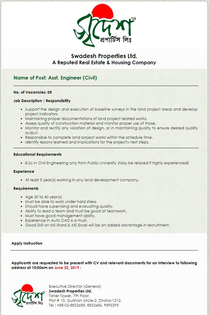 Swadesh Properties Ltd Job Circular 2019