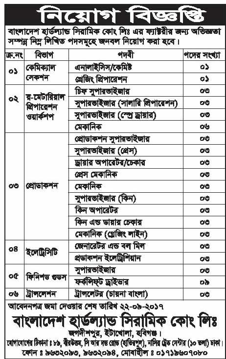 Bangladesh Hardland Ceramic Co. Ltd Job Circular 2017