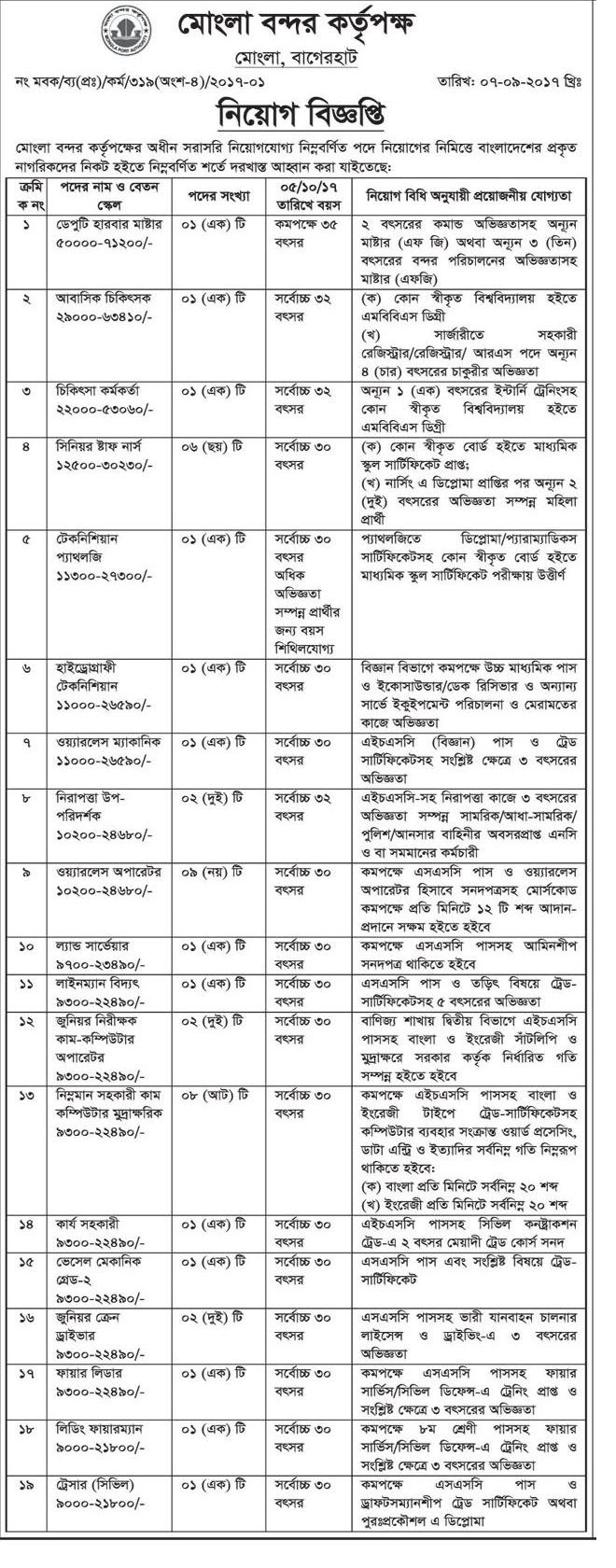 Mongla Port Authority Jobs Circulars 2017