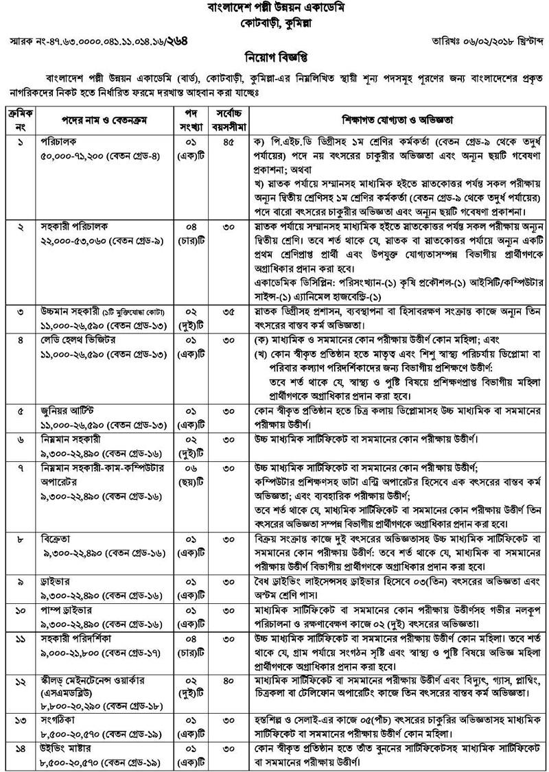 LGD Ministry Job Circular 2018