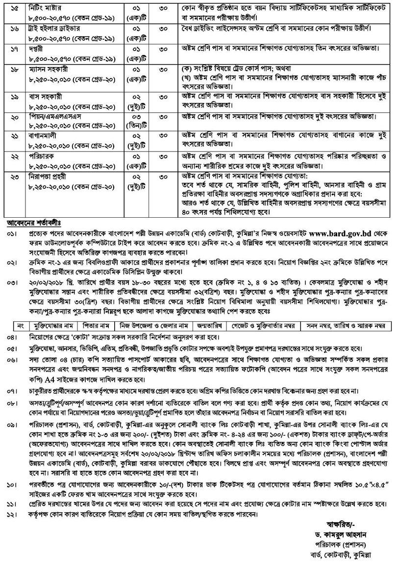 LGD Ministry Jobs Circular 2018
