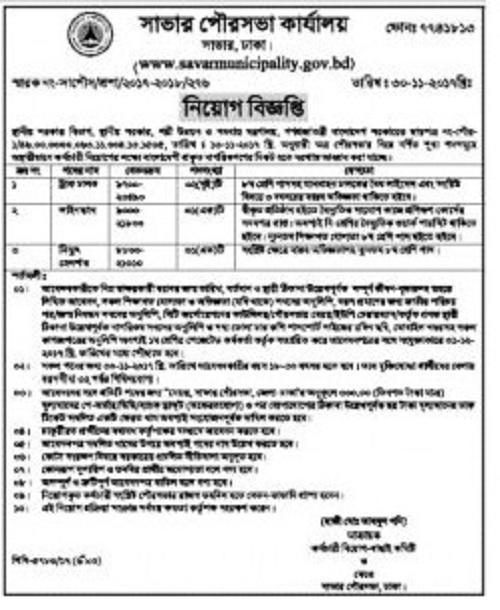 Municipality Job circular 2017