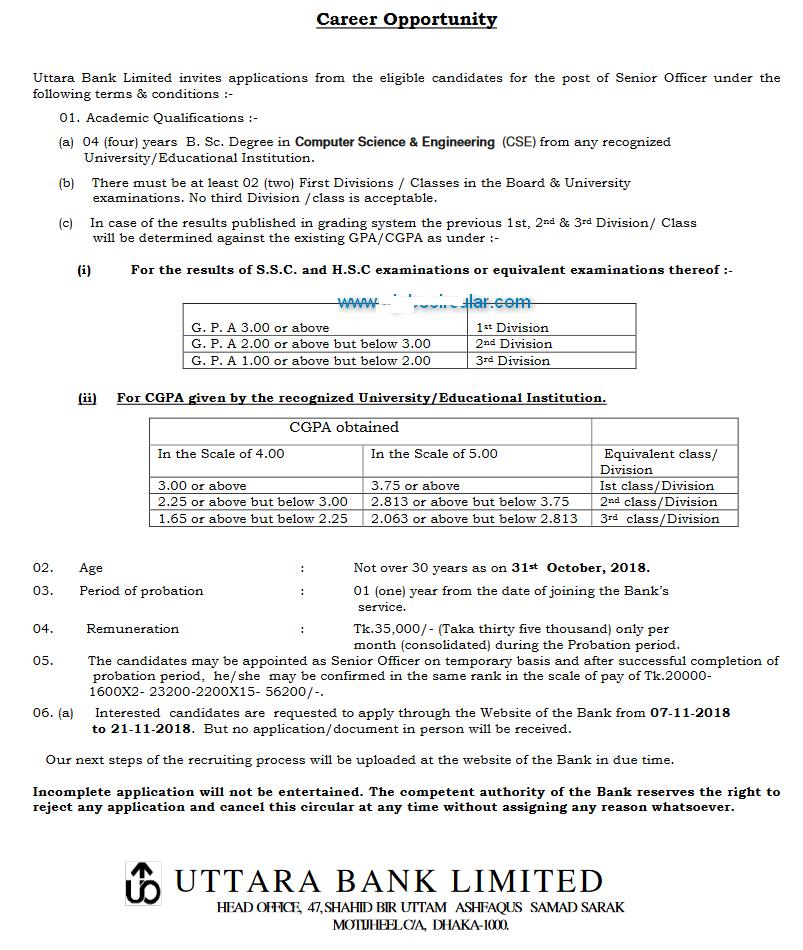 Uttara Bank Limited MCQ Exam Date 2019